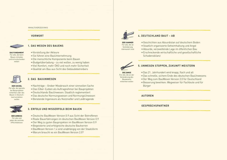 BauWesen|BauUnwesen_Inhaltsverzeichnis