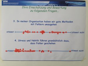 Fehlermanagement Ursachen Ascona ETHZ Bauwesen 29-4-2016