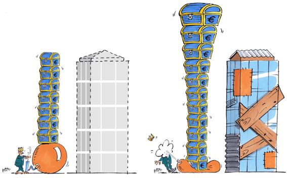 Kostenexplosion Kostenmanipulation als Cartoon dargestellt