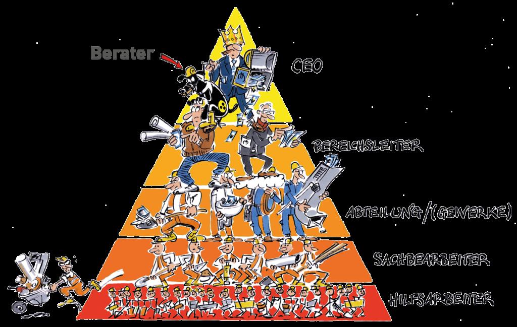 Mehr-Wert-Baukultur -