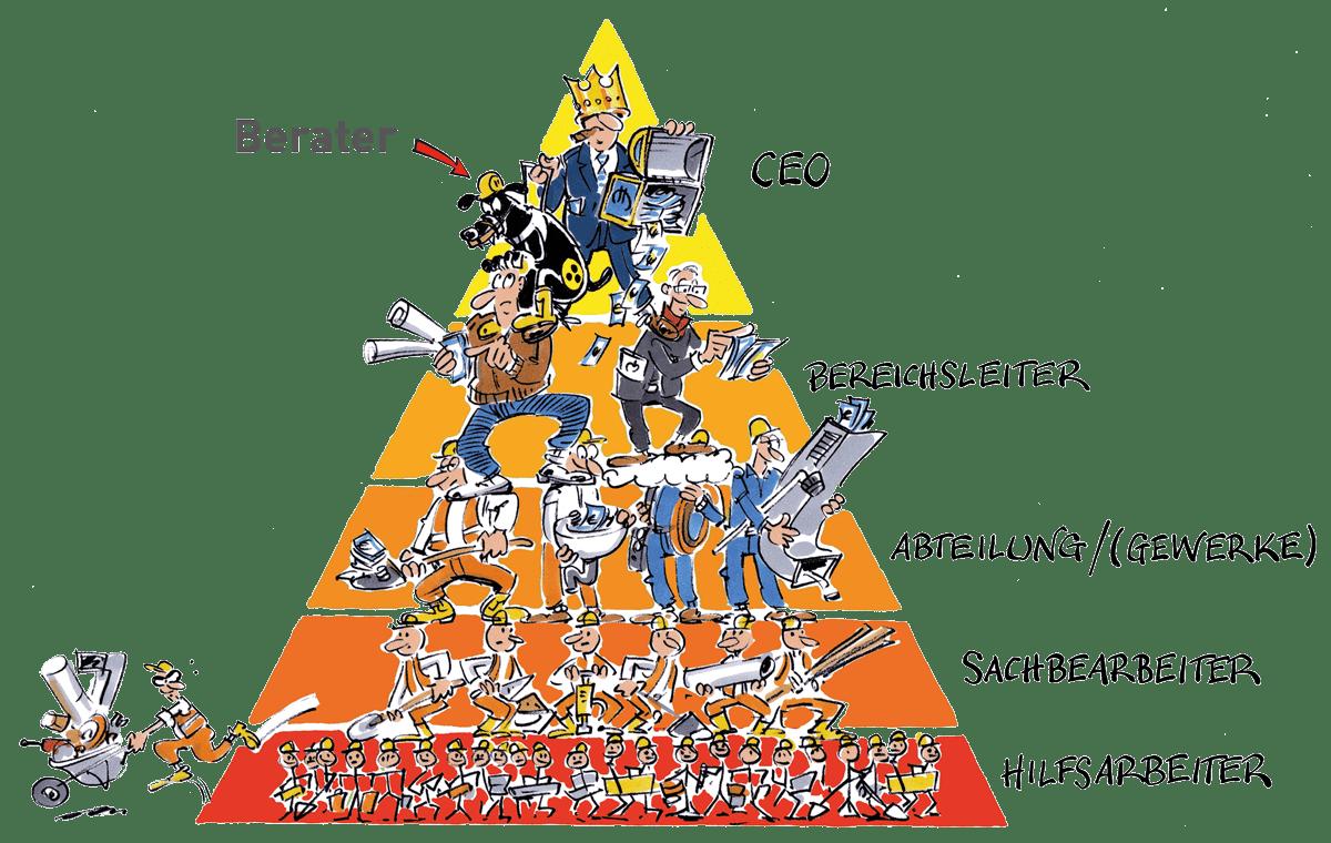 Besser Bauen Baukultur Organisation