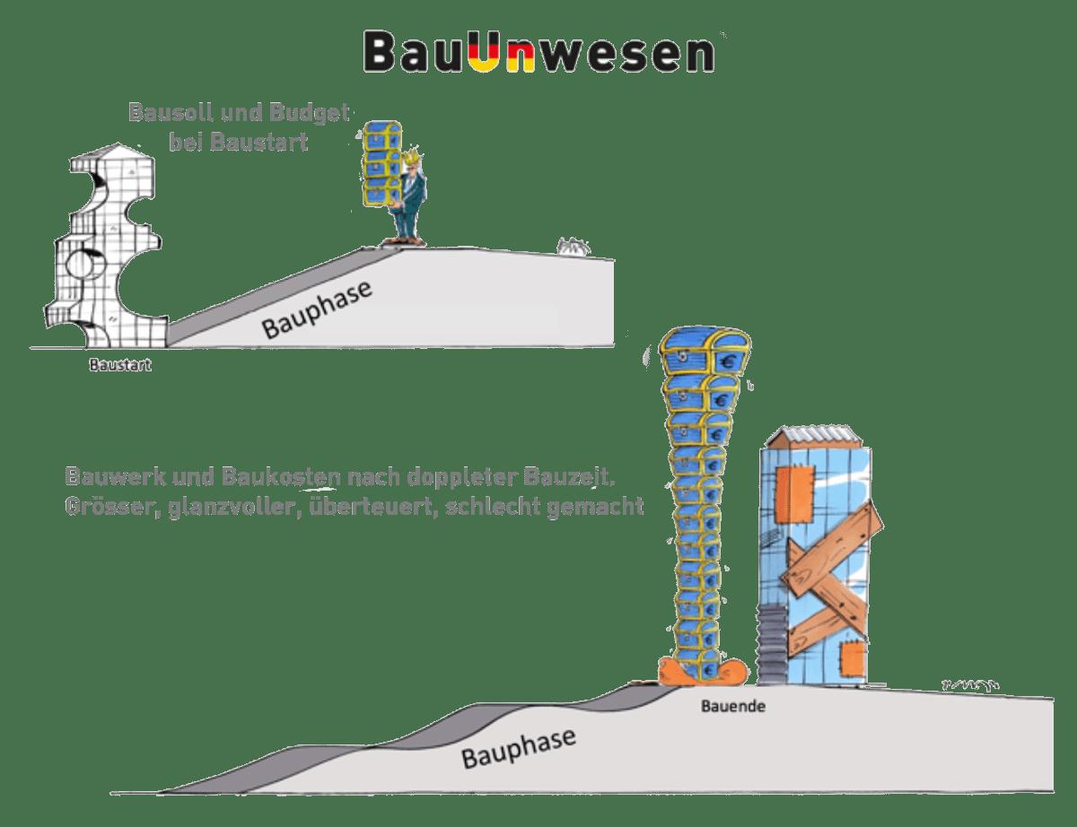 bauunwesen-mehr-wert-baukultur