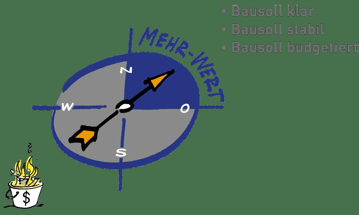 mehr-wert-baukultur-kompass