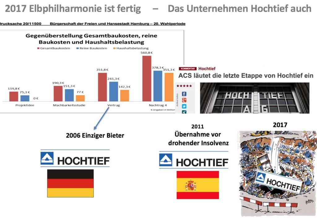 Hochtief Kostet Elbphilharmonie Projekt das Leben